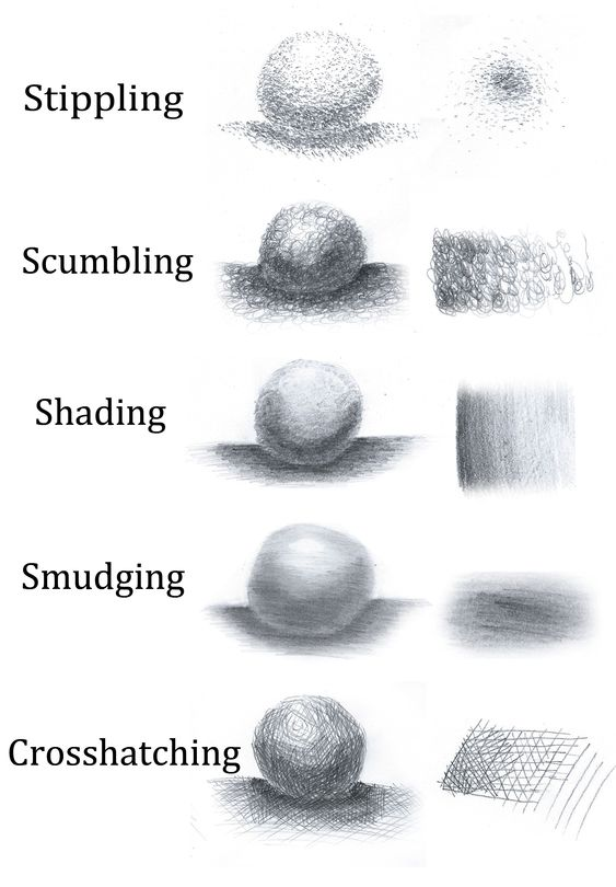 pencil-shading-techniques